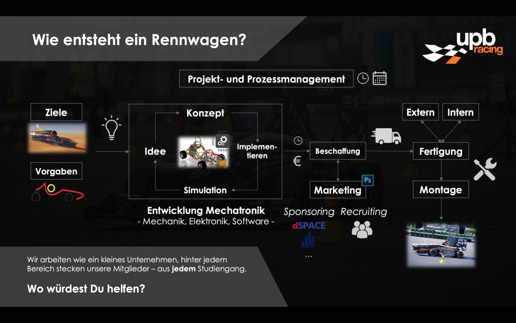 Bildschirmfoto 2020-04-03 um 18.52.38